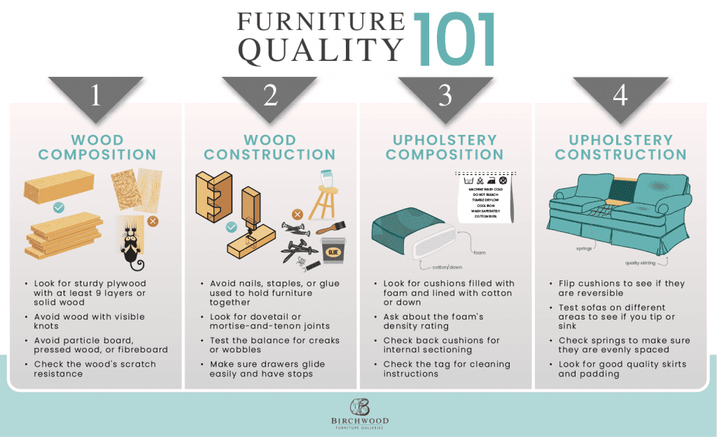 Infographic explaining how you tell furniture is good quality
